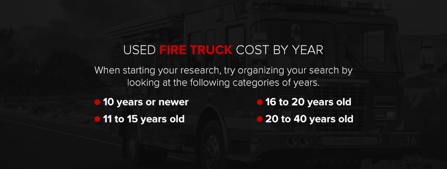 Used Fire Trucks Cost by Year